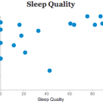 happiness-report-quality-of-sleep